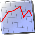 Share Prices and Charts